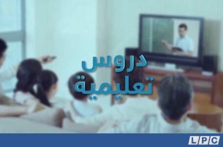 تربية وطنية – الصف الثامن | مشاركة الشباب في الحياة الثقافية