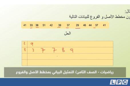 درس رياضيات – الصف الثامن: التمثيل البياني بمخطط الأصل والفروع